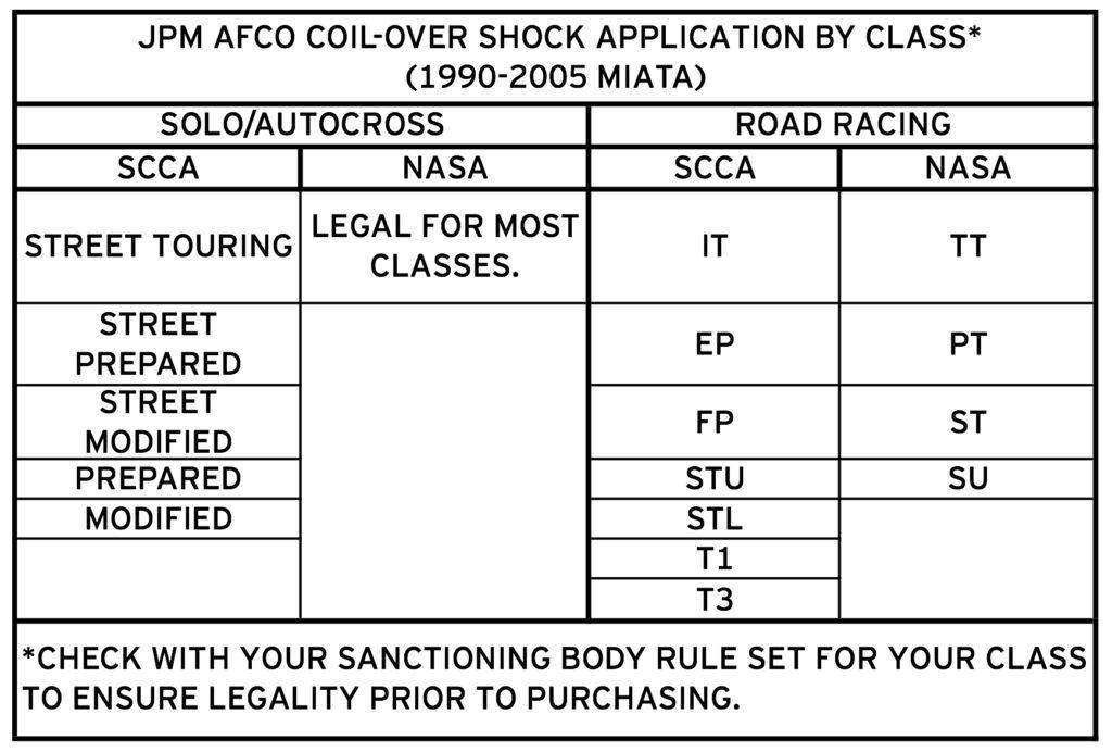 AFCO SHOCK KIT CLASSES-lrg